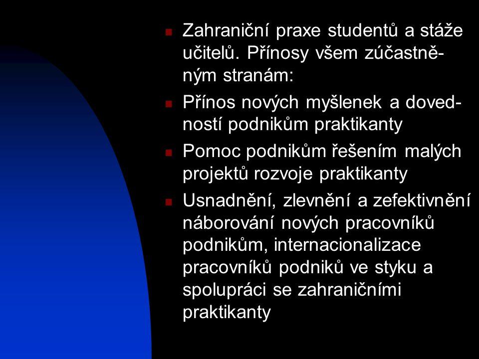  Zahraniční praxe studentů a stáže učitelů. Přínosy všem zúčastně- ným stranám:  Přínos nových myšlenek a doved- ností podnikům praktikanty  Pomoc