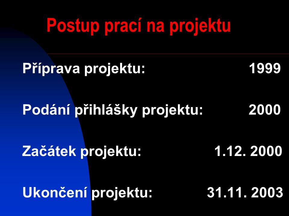 Postup prací na projektu Příprava projektu: 1999 Podání přihlášky projektu: 2000 Začátek projektu: 1.12. 2000 Ukončení projektu: 31.11. 2003