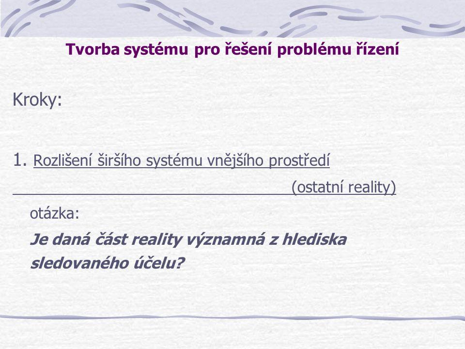 Tvorba systému pro řešení problému řízení Kroky: 1. Rozlišení širšího systému vnějšího prostředí (ostatní reality) otázka: Je daná část reality význam