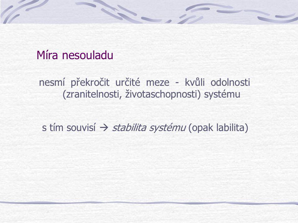 Míra nesouladu nesmí překročit určité meze - kvůli odolnosti (zranitelnosti, životaschopnosti) systému s tím souvisí  stabilita systému (opak labilit