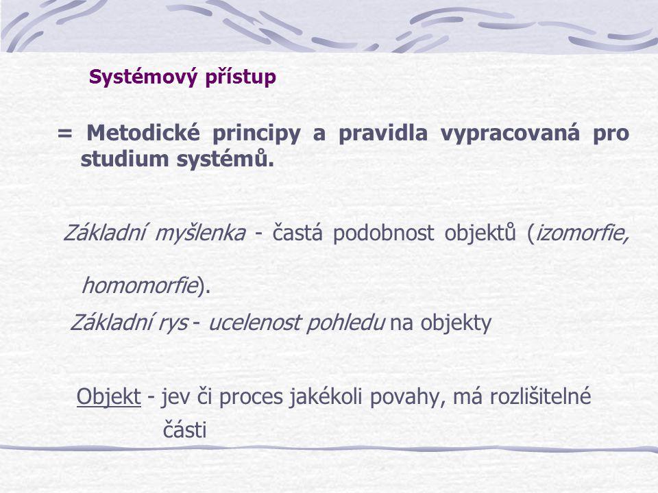 = Metodické principy a pravidla vypracovaná pro studium systémů. Základní myšlenka - častá podobnost objektů (izomorfie, homomorfie). Základní rys - u