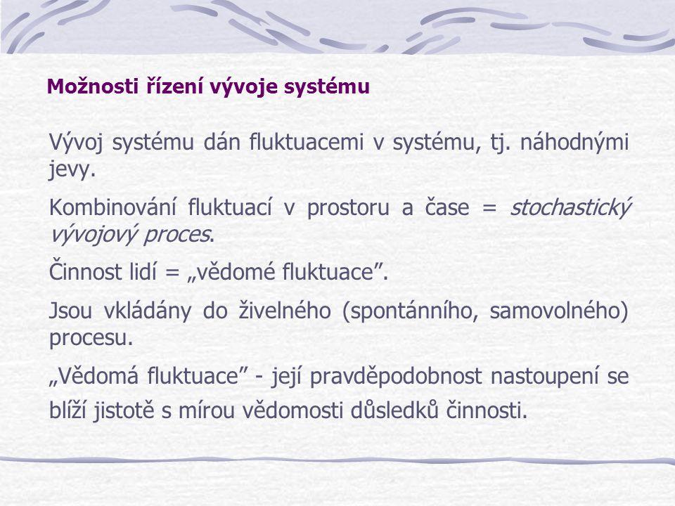 """Vývoj systému dán fluktuacemi v systému, tj. náhodnými jevy. Kombinování fluktuací v prostoru a čase = stochastický vývojový proces. Činnost lidí = """"v"""