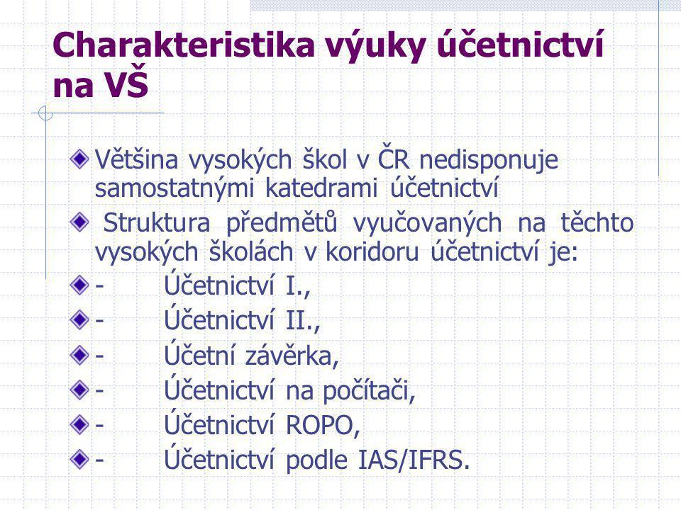 Charakteristika výuky účetnictví na VŠ Většina vysokých škol v ČR nedisponuje samostatnými katedrami účetnictví Struktura předmětů vyučovaných na těch