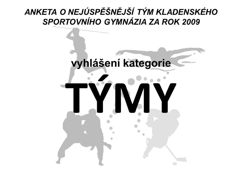 Pořadí vyhlášené 16.března 2007 za rok 2006: 1.Klučinová Eliška – atletika 2.