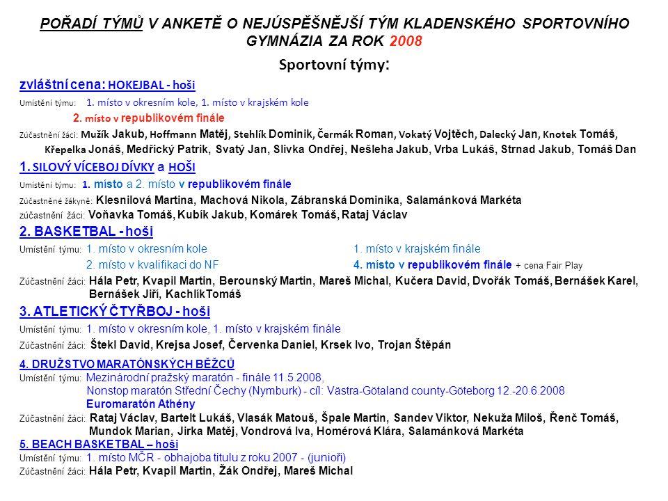 MACHOVÁ NIKOLA - 4.místo třída: 3.A disciplína: dálka, trojskok osobní rekord: dálka 5.42m, trojskok 11.66m kategorie 2008: dorostenka trenérka: Kateřina Rusová největší sportovní úspěchy v roce 2009: MČR-hala dálka (4.), trojskok (1.), MČR-dráha dálka (8.), trojskok (6.) výkonnostní plán na rok 2010: - Mezistátní utkání do 19 let,titul Mistra ČR 2010 KMENOVÍ SPORTOVCI NOMINOVANÍ DO ANKETY O NEJÚSPĚŠNĚJŠÍHO SPORTOVCE KLADENSKÉHO SPORTOVNÍHO GYMNÁZIA ZA ROK 2009