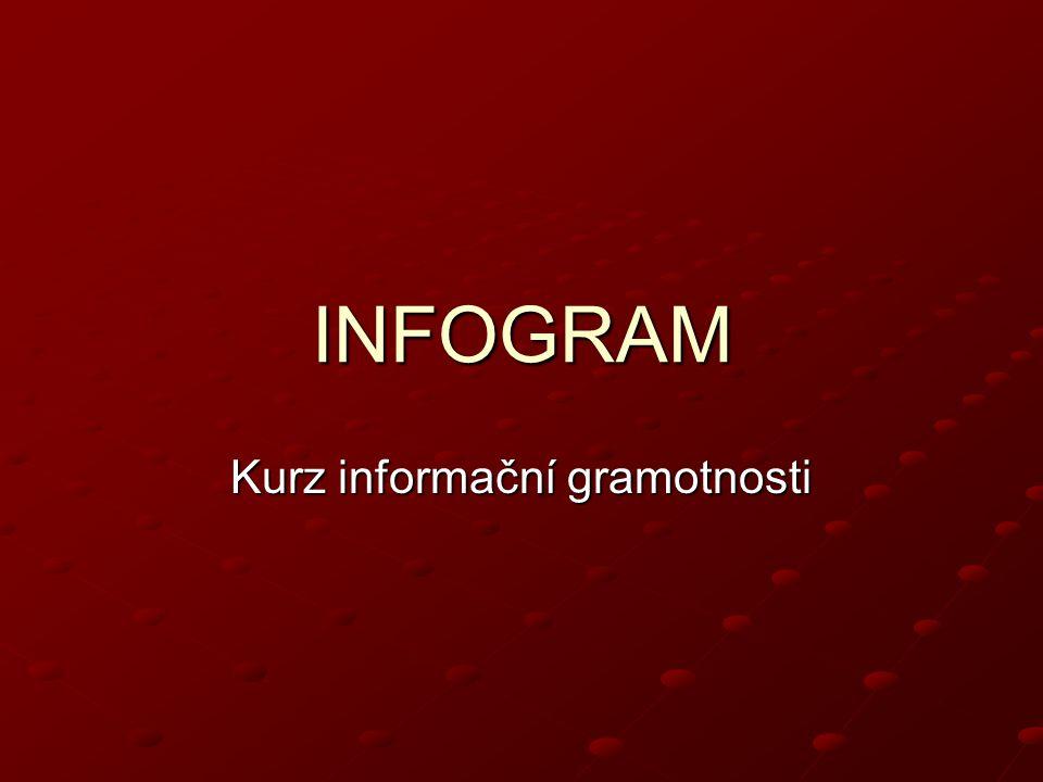 INFOGRAM Kurz informační gramotnosti