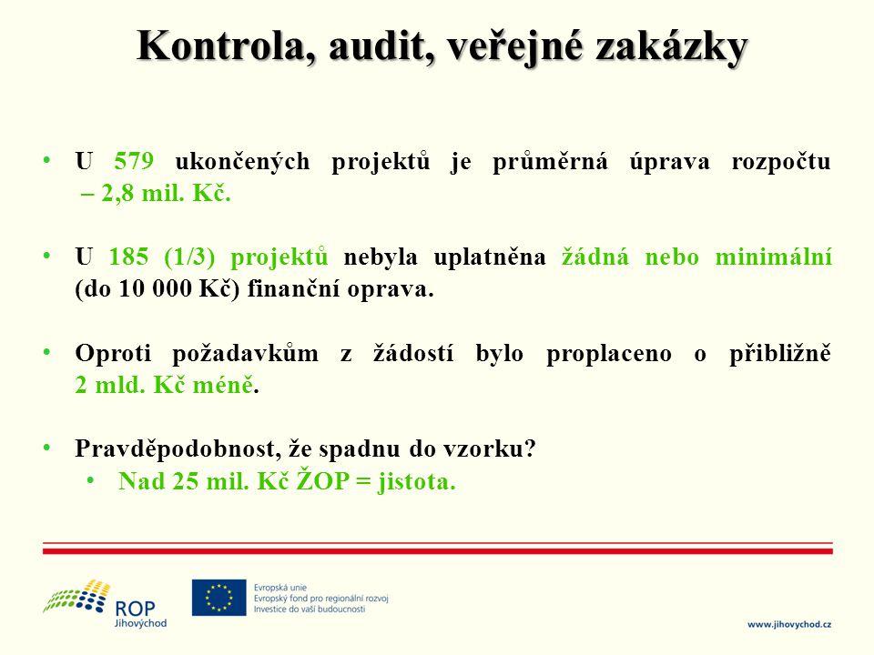 • U 579 ukončených projektů je průměrná úprava rozpočtu – 2,8 mil. Kč. • U 185 (1/3) projektů nebyla uplatněna žádná nebo minimální (do 10 000 Kč) fin