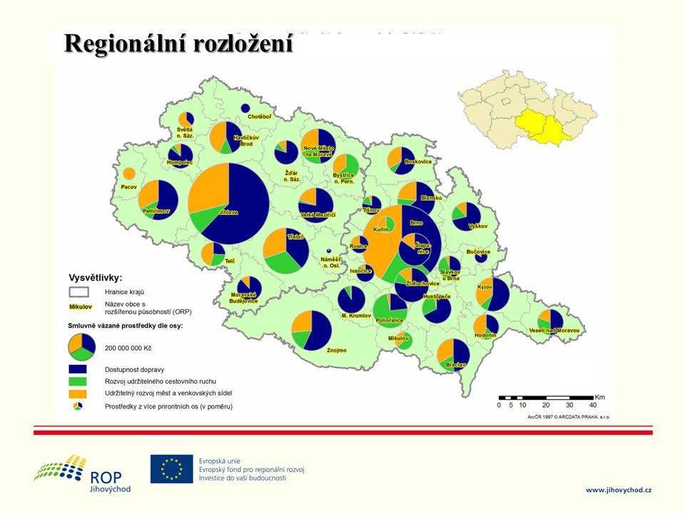 Regionální rozložení