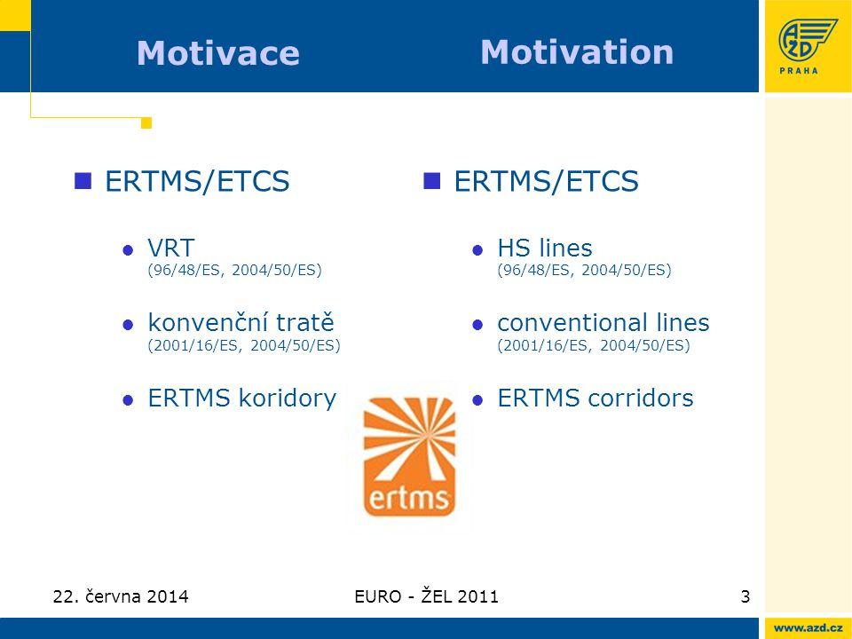 22. června 2014EURO - ŽEL 20114 Motivace Motivation Europe in 2020