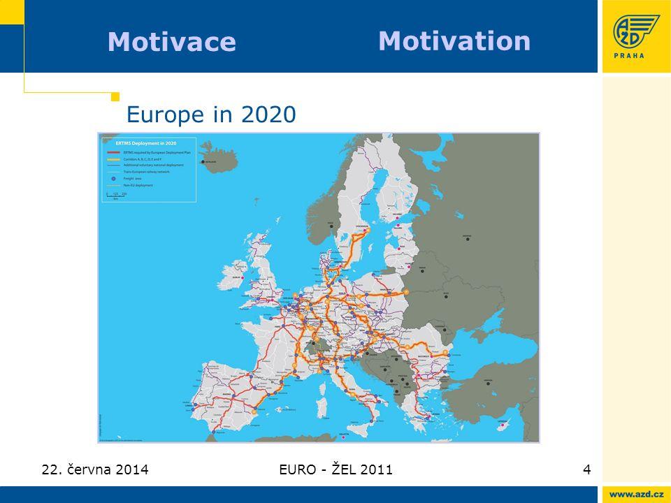 22. června 2014EURO - ŽEL 20115 Motivace Motivation Czech Republic in 2020