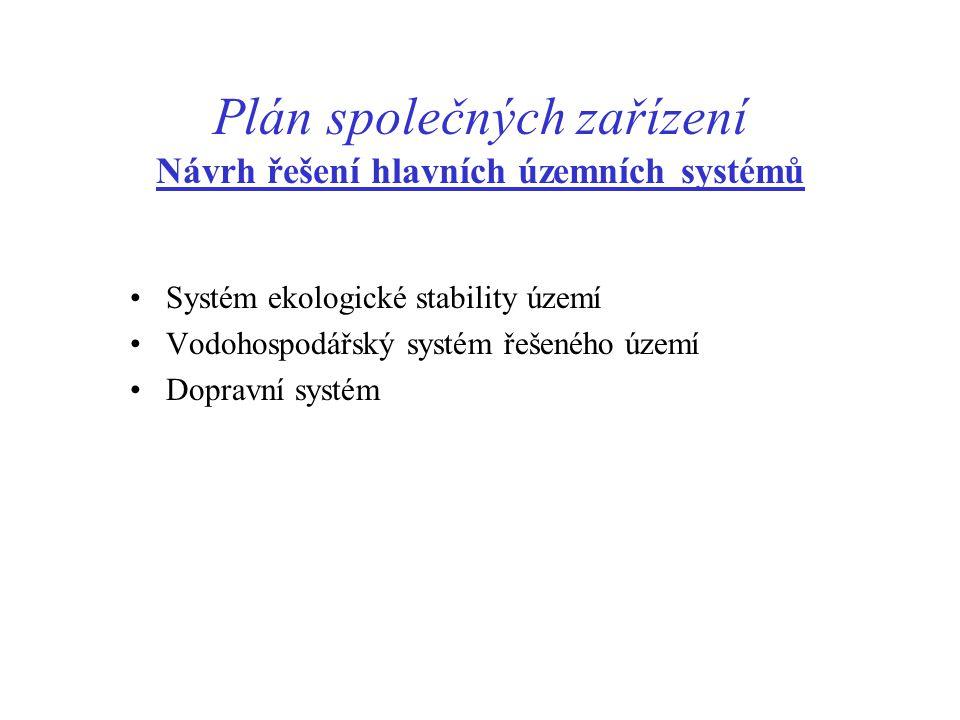 Plán společných zařízení Návrh řešení hlavních územních systémů •Systém ekologické stability území •Vodohospodářský systém řešeného území •Dopravní sy
