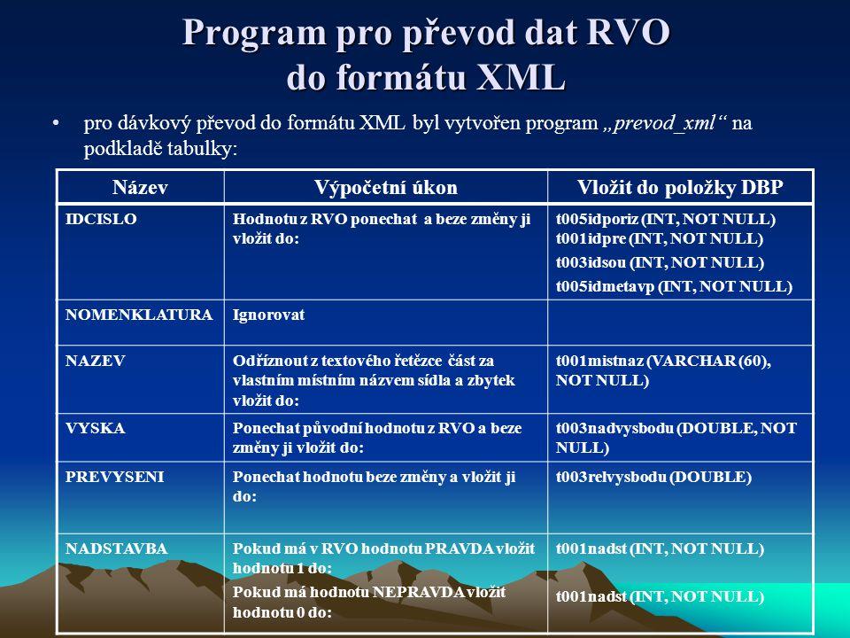 """Program pro převod dat RVO do formátu XML •pro dávkový převod do formátu XML byl vytvořen program """"prevod_xml na podkladě tabulky: NázevVýpočetní úkonVložit do položky DBP IDCISLOHodnotu z RVO ponechat a beze změny ji vložit do: t005idporiz (INT, NOT NULL) t001idpre (INT, NOT NULL) t003idsou (INT, NOT NULL) t005idmetavp (INT, NOT NULL) NOMENKLATURAIgnorovat NAZEVOdříznout z textového řetězce část za vlastním místním názvem sídla a zbytek vložit do: t001mistnaz (VARCHAR (60), NOT NULL) VYSKAPonechat původní hodnotu z RVO a beze změny ji vložit do: t003nadvysbodu (DOUBLE, NOT NULL) PREVYSENIPonechat hodnotu beze změny a vložit ji do: t003relvysbodu (DOUBLE) NADSTAVBAPokud má v RVO hodnotu PRAVDA vložit hodnotu 1 do: Pokud má hodnotu NEPRAVDA vložit hodnotu 0 do: t001nadst (INT, NOT NULL)"""