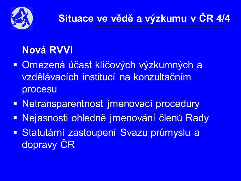 Nová RVVI  Omezená účast klíčových výzkumných a vzdělávacích institucí na konzultačním procesu  Netransparentnost jmenovací procedury  Nejasnosti ohledně jmenování členů Rady  Statutární zastoupení Svazu průmyslu a dopravy ČR Situace ve vědě a výzkumu v ČR 4/4