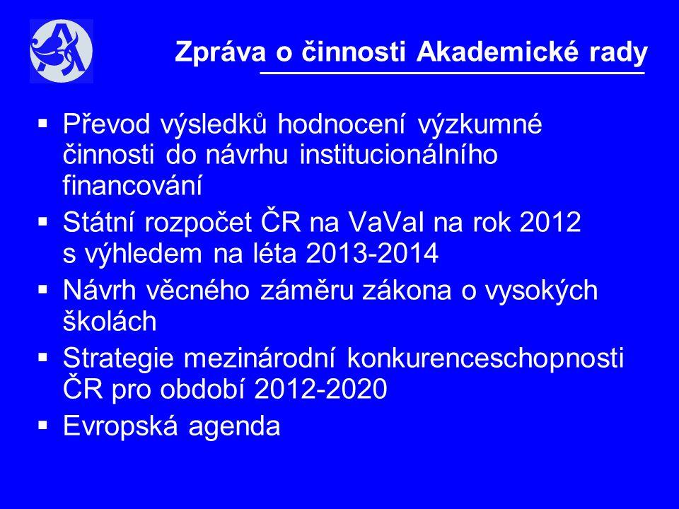 Převod výsledků hodnocení výzkumné činnosti do návrhu institucionálního financování  Státní rozpočet ČR na VaVaI na rok 2012 s výhledem na léta 2013-2014  Návrh věcného záměru zákona o vysokých školách  Strategie mezinárodní konkurenceschopnosti ČR pro období 2012-2020  Evropská agenda Zpráva o činnosti Akademické rady