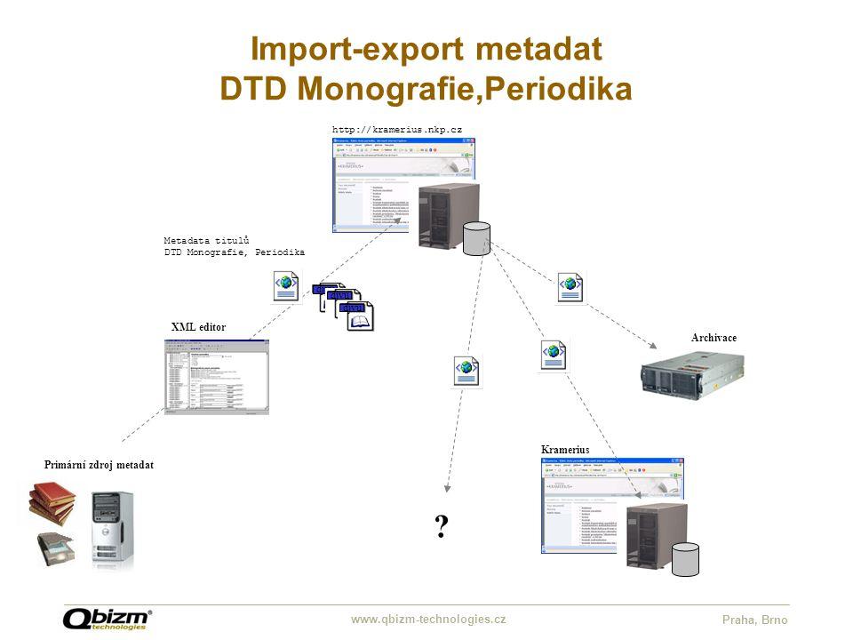 www.qbizm-technologies.cz Praha, Brno Import-export metadat DTD Monografie,Periodika http://kramerius.nkp.cz XML editor Primární zdroj metadat Archiva