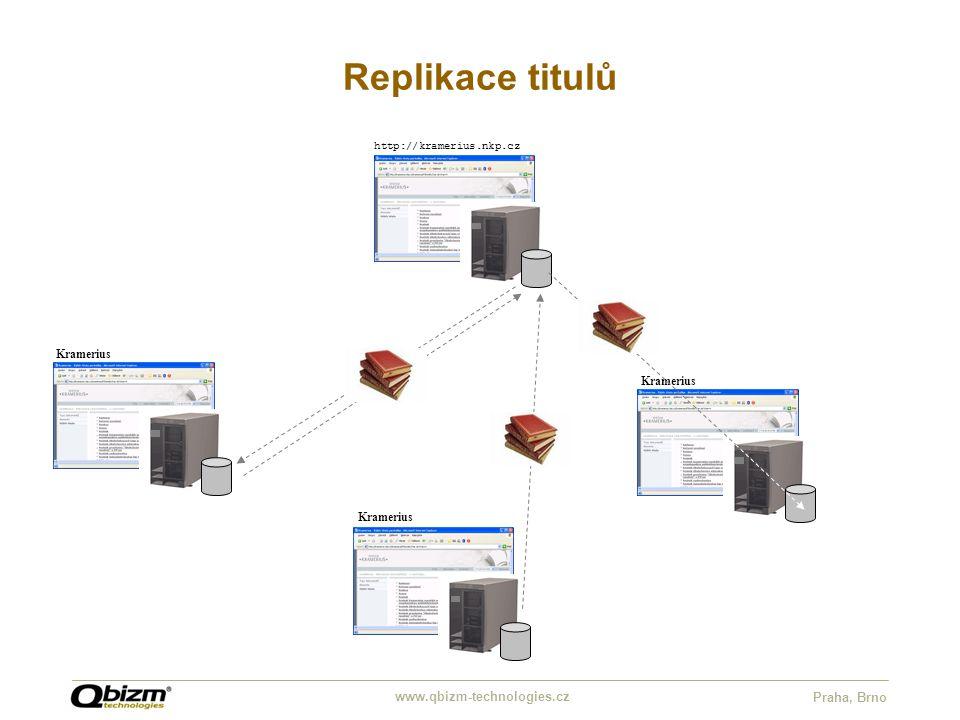 www.qbizm-technologies.cz Praha, Brno Replikace titulů http://kramerius.nkp.cz Kramerius