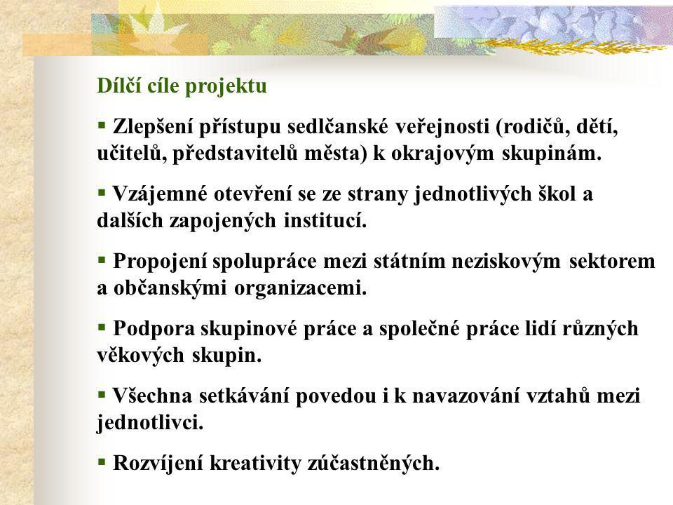 Dlouhodobý cíl projektu  Rozvíjení neformálních přátelských vztahů mezi skupinami i jednotlivci v místě a posilování sounáležitosti lidí k regionu Sedlčanska.