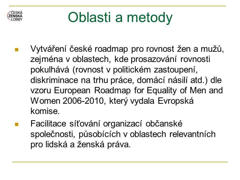 Oblasti a metody  Vytváření české roadmap pro rovnost žen a mužů, zejména v oblastech, kde prosazování rovnosti pokulhává (rovnost v politickém zasto