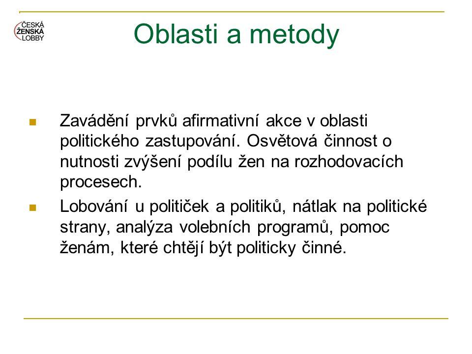 Oblasti a metody  Zavádění prvků afirmativní akce v oblasti politického zastupování. Osvětová činnost o nutnosti zvýšení podílu žen na rozhodovacích