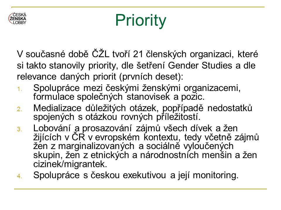 Priority V současné době ČŽL tvoří 21 členských organizaci, které si takto stanovily priority, dle šetření Gender Studies a dle relevance daných prior