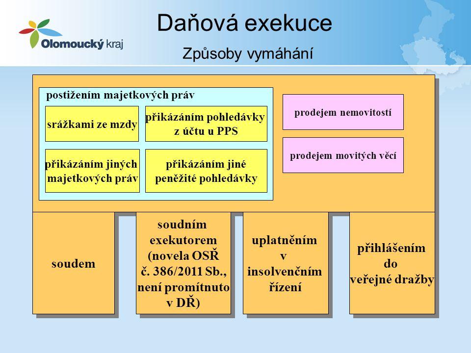3 Daňová exekuce U daňových exekucí postupujeme dle zákona č.