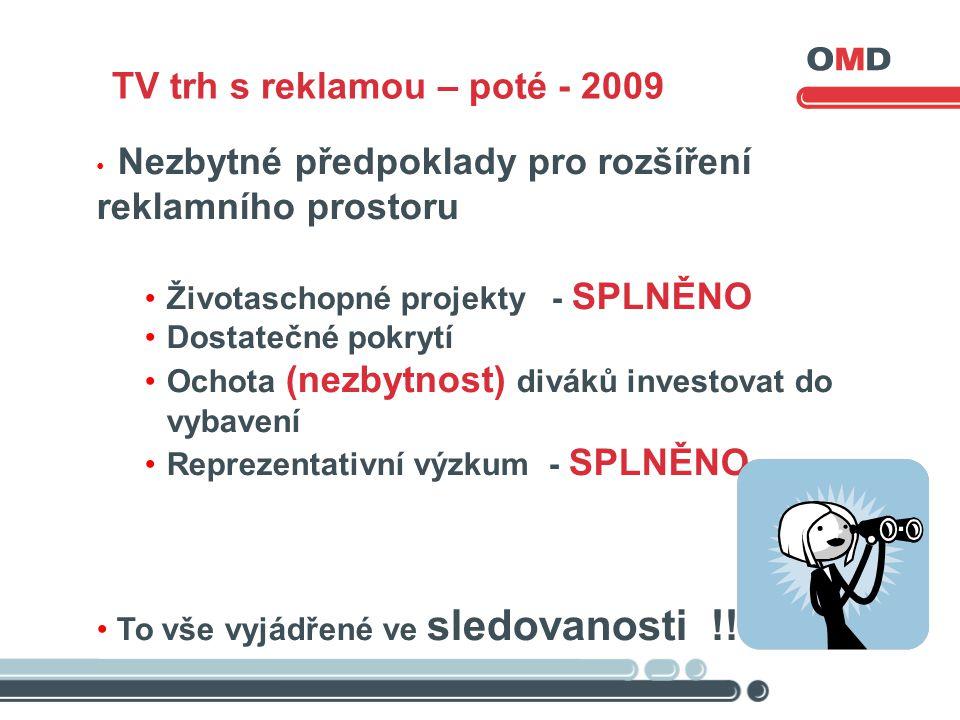 • Nezbytné předpoklady pro rozšíření reklamního prostoru •Životaschopné projekty - SPLNĚNO •Dostatečné pokrytí •Ochota (nezbytnost) diváků investovat do vybavení •Reprezentativní výzkum - SPLNĚNO • To vše vyjádřené ve sledovanosti !!!, TV trh s reklamou – poté - 2009