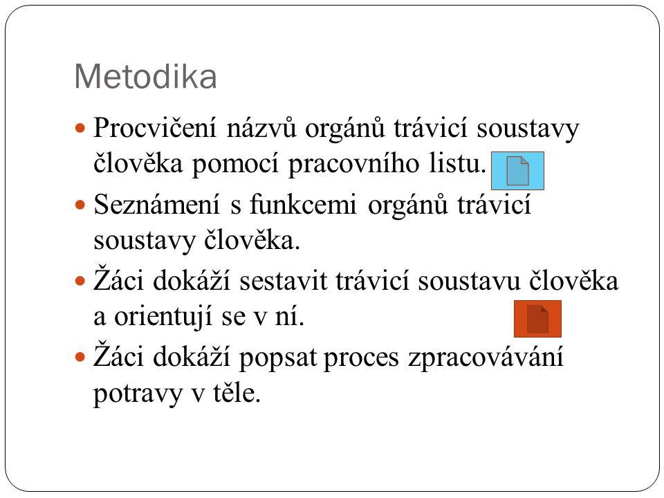 Metodika  Procvičení názvů orgánů trávicí soustavy člověka pomocí pracovního listu.