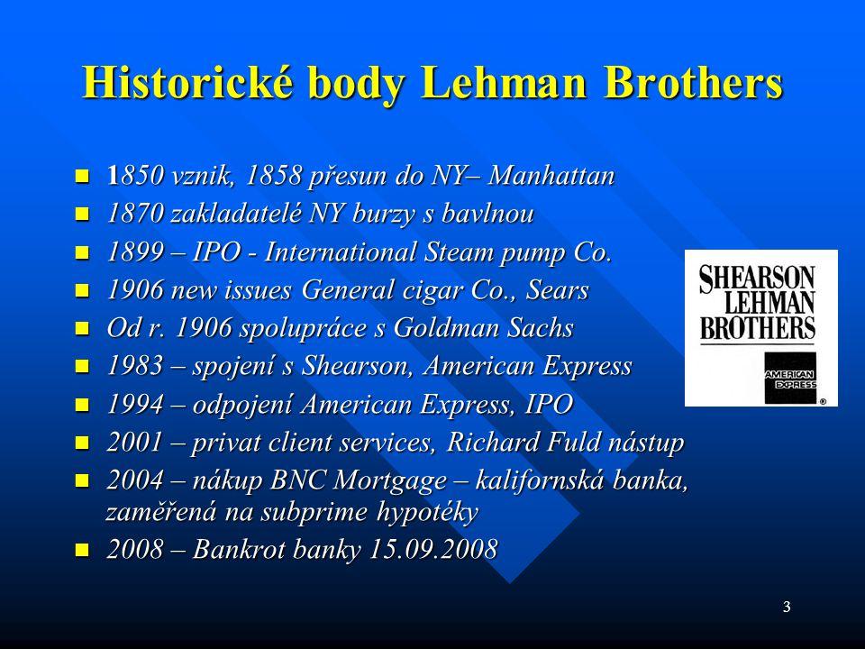 3 Historické body Lehman Brothers  1850 vznik, 1858 přesun do NY– Manhattan  1870 zakladatelé NY burzy s bavlnou  1899 – IPO - International Steam pump Co.
