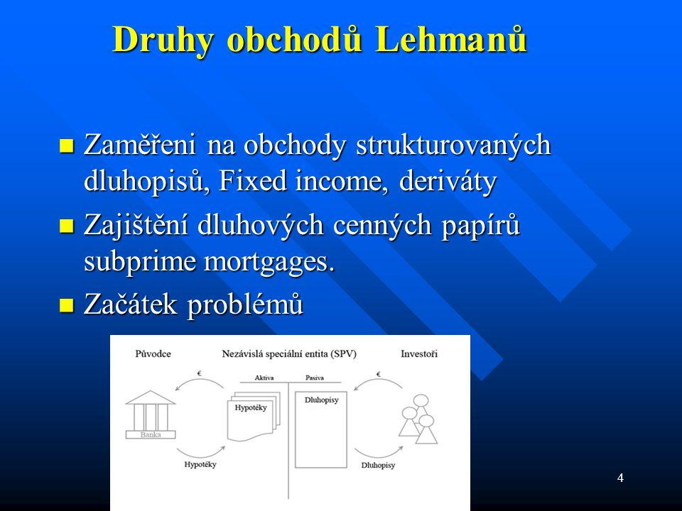 4 Druhy obchodů Lehmanů  Zaměřeni na obchody strukturovaných dluhopisů, Fixed income, deriváty  Zajištění dluhových cenných papírů subprime mortgages.