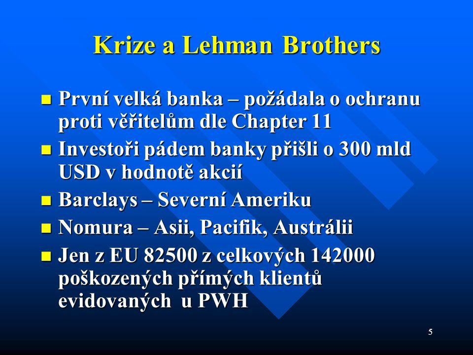 5 Krize a Lehman Brothers  První  První velká banka – požádala o ochranu proti věřitelům dle Chapter 11  Investoři  Investoři pádem banky přišli o 300 mld USD v hodnotě akcií  Barclays  Barclays – Severní Ameriku  Nomura  Nomura – Asii, Pacifik, Austrálii  Jen  Jen z EU 82500 z celkových 142000 poškozených přímých klientů evidovaných u PWH