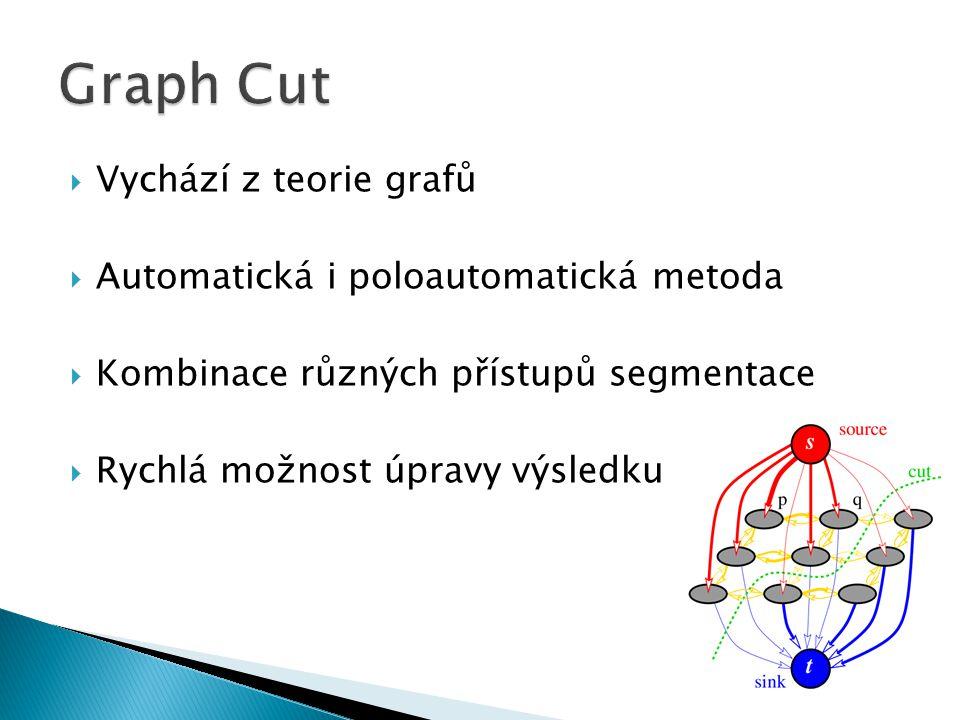 Vychází z teorie grafů  Automatická i poloautomatická metoda  Kombinace různých přístupů segmentace  Rychlá možnost úpravy výsledku