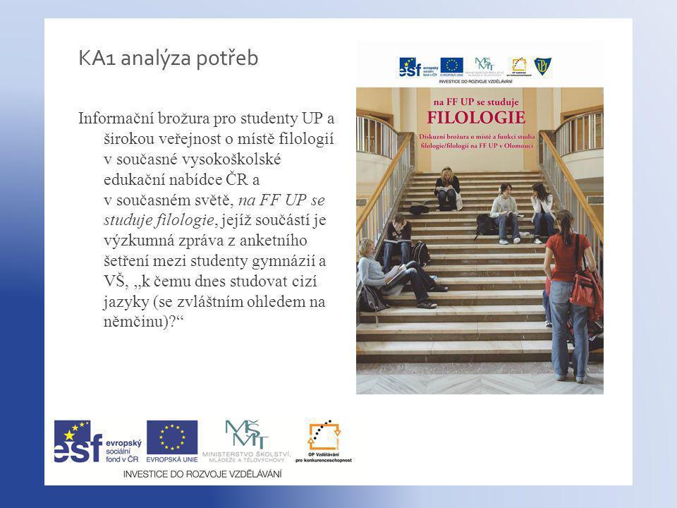 """KA1 analýza potřeb Informační brožura pro studenty UP a širokou veřejnost o místě filologií v současné vysokoškolské edukační nabídce ČR a v současném světě, na FF UP se studuje filologie, jejíž součástí je výzkumná zpráva z anketního šetření mezi studenty gymnázií a VŠ, """"k čemu dnes studovat cizí jazyky (se zvláštním ohledem na němčinu)?"""