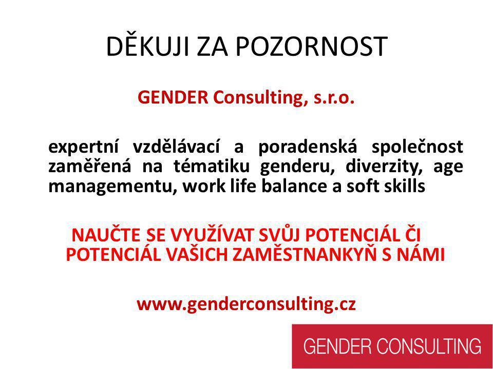 DĚKUJI ZA POZORNOST GENDER Consulting, s.r.o. expertní vzdělávací a poradenská společnost zaměřená na tématiku genderu, diverzity, age managementu, wo