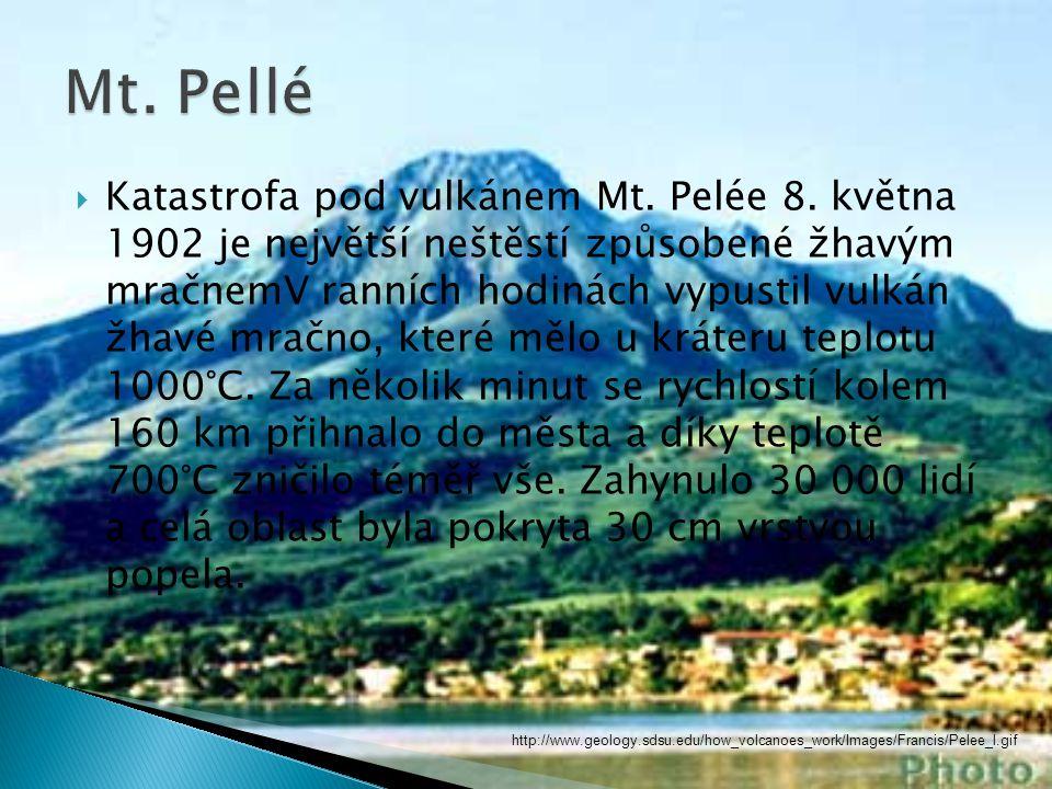  Katastrofa pod vulkánem Mt.Pelée 8.