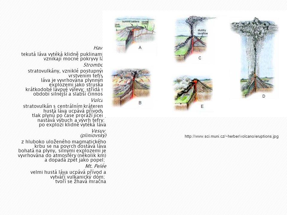 Havaj tekutá láva vytéká klidně puklinami; vznikají mocné pokryvy láv Stromboli stratovulkány, vzniklé postupným vrstvením tefry; láva je vyvrhována plynnými explozemi jako struska; krátkodobé lávové výlevy; střídá se období silnější a slabší činnosti Vulcan stratovulkán s centrálním kráterem; hustá láva ucpává přívody; tlak plynů po čase proráží jícen, nastává výbuch a vývrh tefry; po explozi klidně vytéká láva Vesuv (pliniovský) z hluboko uloženého magmatického krbu se na povrch dostává láva bohatá na plyny, silnými explozemi je vyvrhována do atmosféry (několik km) a dopadá zpět jako popel; Mt.