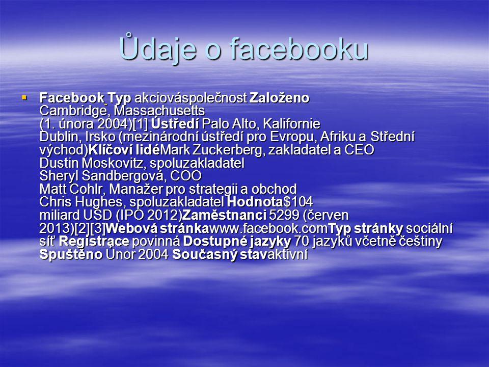 Ůdaje o facebooku  Facebook Typ akciováspolečnost Založeno Cambridge, Massachusetts (1.