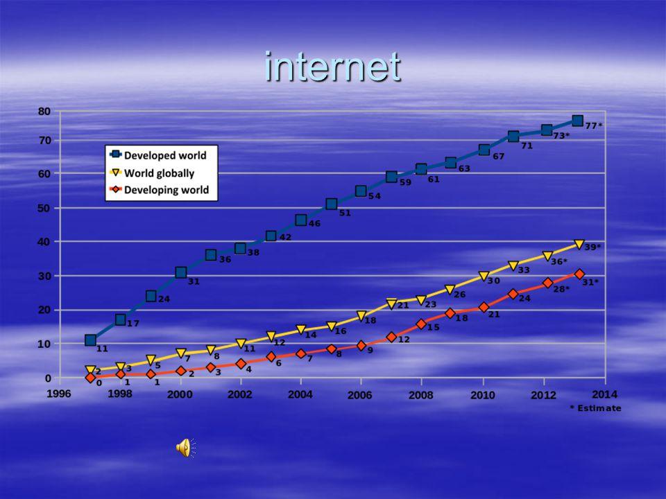 Ůdaje o facebooku  Facebook Typ akciováspolečnost Založeno Cambridge, Massachusetts (1. února 2004)[1] Ústředí Palo Alto, Kalifornie Dublin, Irsko (m