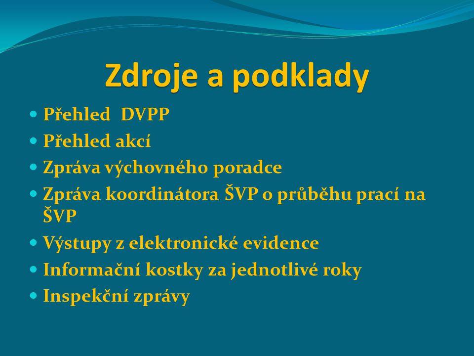 Zdroje apodklady Zdroje a podklady  Přehled DVPP  Přehled akcí  Zpráva výchovného poradce  Zpráva koordinátora ŠVP o průběhu prací na ŠVP  Výstupy z elektronické evidence  Informační kostky za jednotlivé roky  Inspekční zprávy