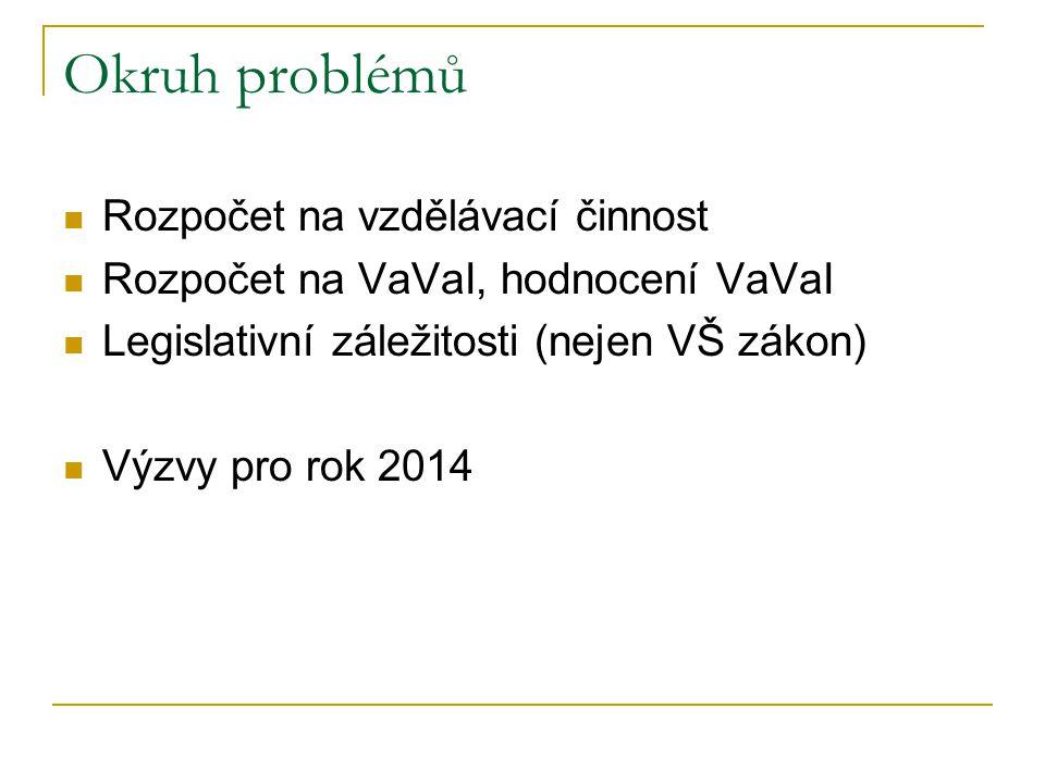 Okruh problémů  Rozpočet na vzdělávací činnost  Rozpočet na VaVaI, hodnocení VaVaI  Legislativní záležitosti (nejen VŠ zákon)  Výzvy pro rok 2014