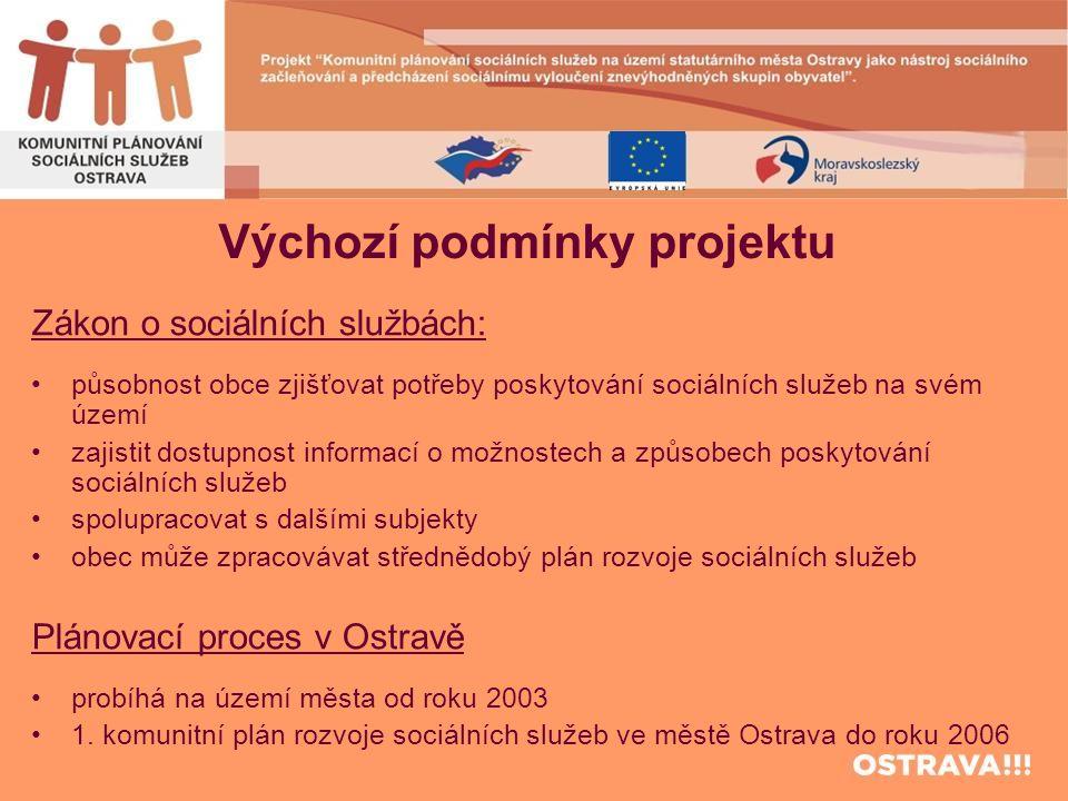 Výchozí podmínky projektu Zákon o sociálních službách: •působnost obce zjišťovat potřeby poskytování sociálních služeb na svém území •zajistit dostupn