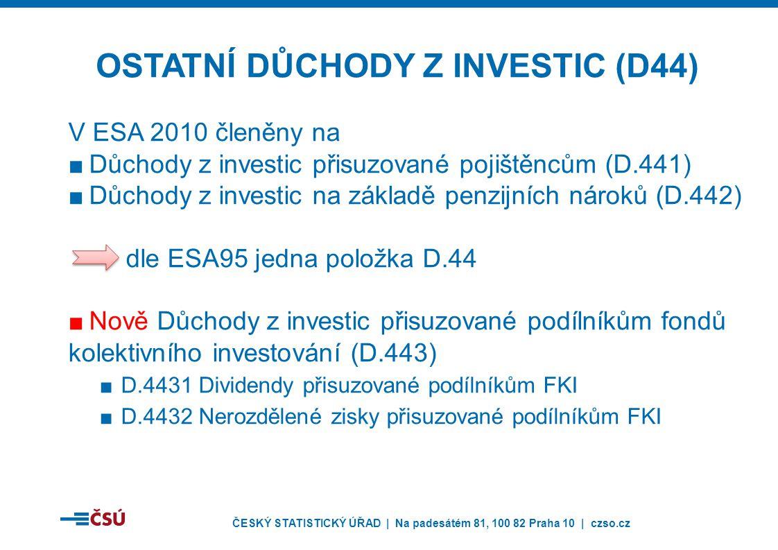 ČESKÝ STATISTICKÝ ÚŘAD | Na padesátém 81, 100 82 Praha 10 | czso.cz V ESA 2010 členěny na ■Důchody z investic přisuzované pojištěncům (D.441) ■Důchody z investic na základě penzijních nároků (D.442) dle ESA95 jedna položka D.44 ■Nově Důchody z investic přisuzované podílníkům fondů kolektivního investování (D.443) ■D.4431 Dividendy přisuzované podílníkům FKI ■D.4432 Nerozdělené zisky přisuzované podílníkům FKI OSTATNÍ DŮCHODY Z INVESTIC (D44)