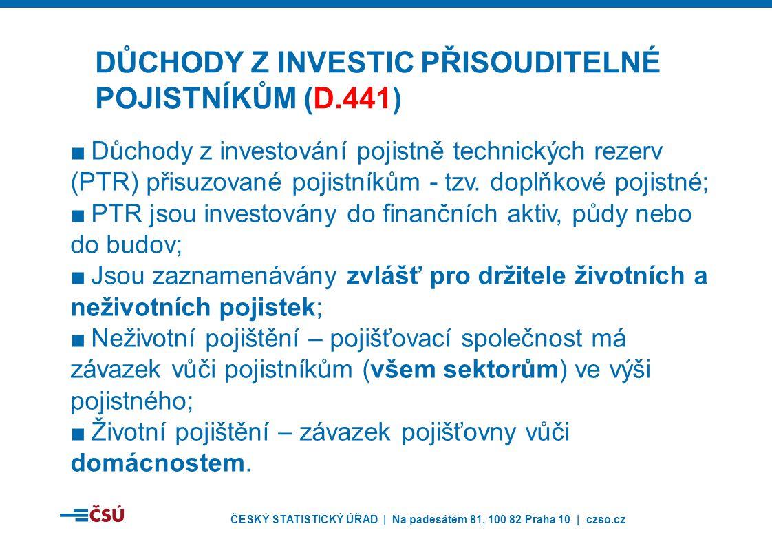 ČESKÝ STATISTICKÝ ÚŘAD | Na padesátém 81, 100 82 Praha 10 | czso.cz ■Důchody z investování pojistně technických rezerv (PTR) přisuzované pojistníkům - tzv.
