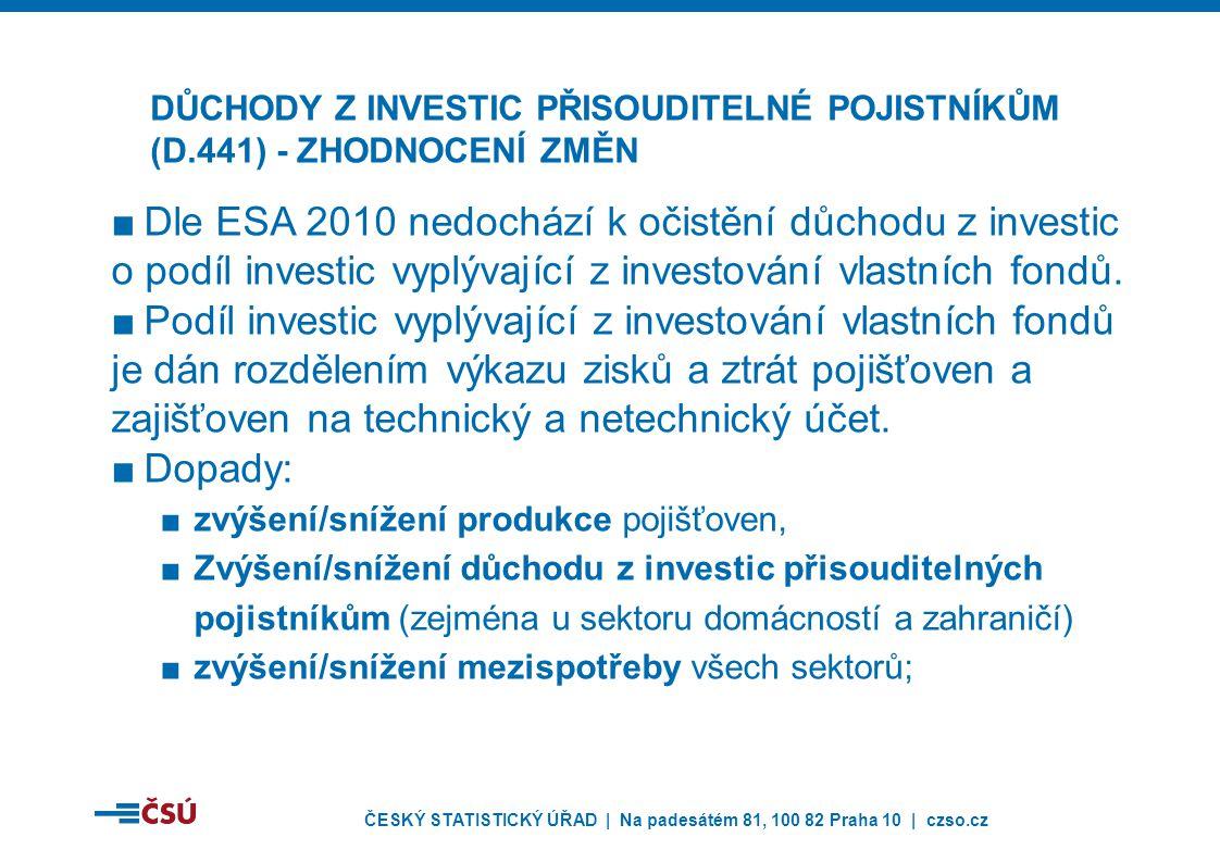 ČESKÝ STATISTICKÝ ÚŘAD | Na padesátém 81, 100 82 Praha 10 | czso.cz ■Dle ESA 2010 nedochází k očistění důchodu z investic o podíl investic vyplývající z investování vlastních fondů.