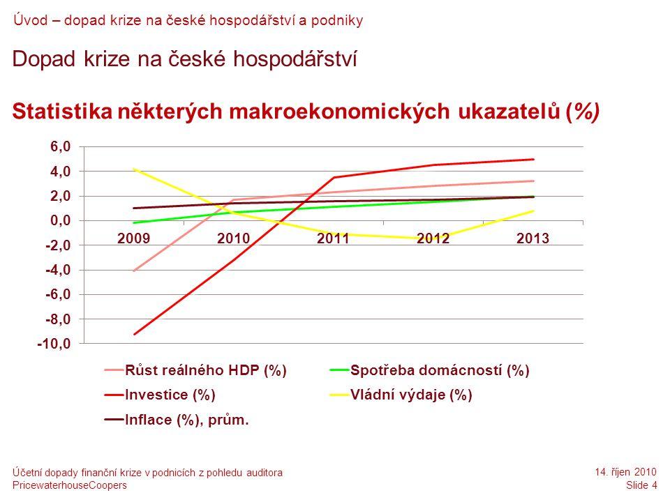 PricewaterhouseCoopers 14. říjen 2010 Slide 4 Účetní dopady finanční krize v podnicích z pohledu auditora Dopad krize na české hospodářství Úvod – dop