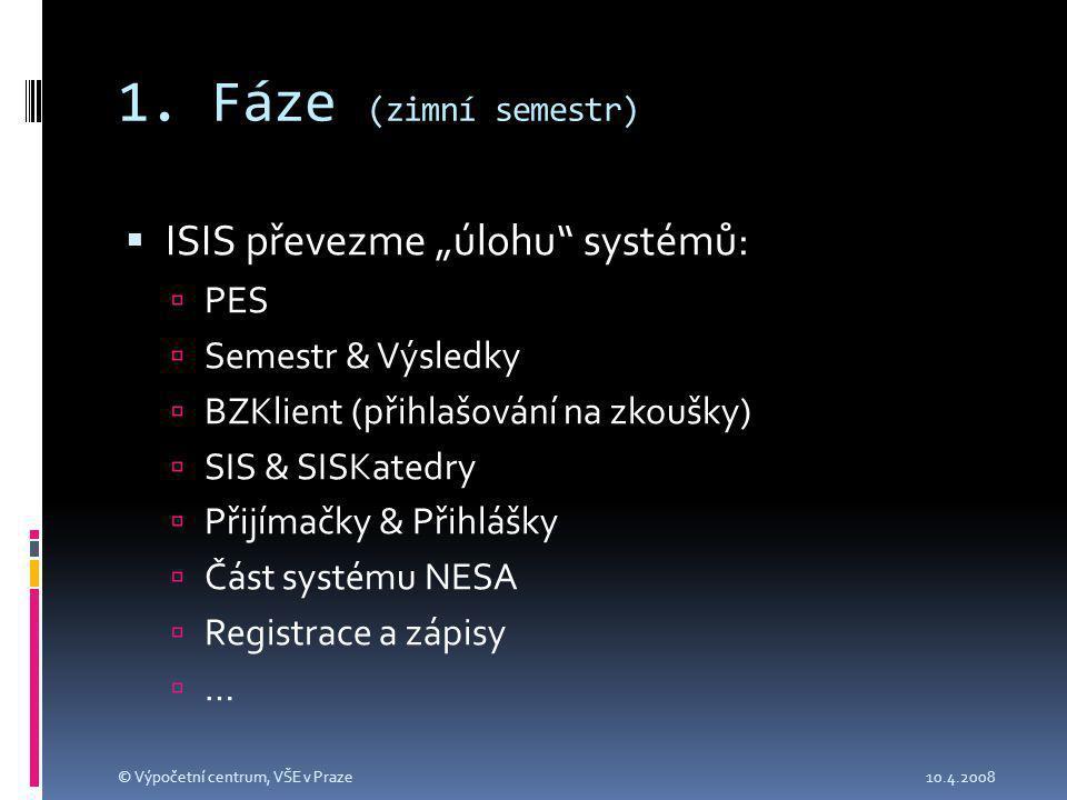 """1. Fáze (zimní semestr)  ISIS převezme """"úlohu"""" systémů:  PES  Semestr & Výsledky  BZKlient (přihlašování na zkoušky)  SIS & SISKatedry  Přijímač"""
