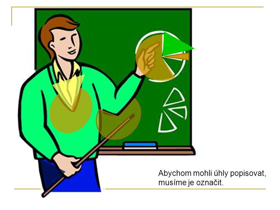 AVB nebo Úhel je část roviny ohraničená dvěma polopřímkami VA, VB, které mají společný počátek – vrchol úhlu V.