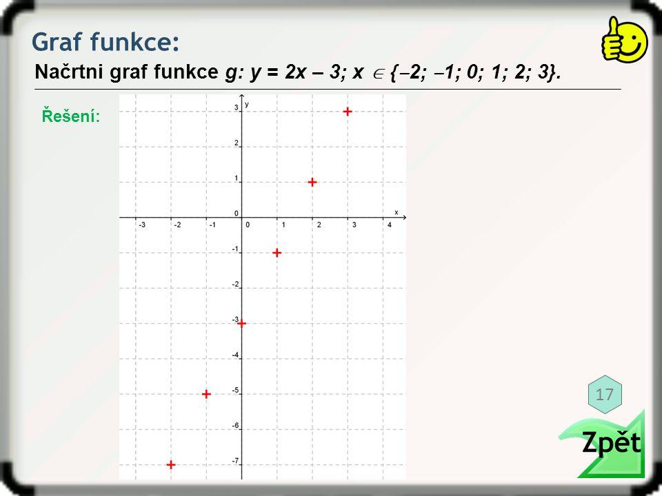 Graf funkce: Načrtni graf funkce g: y = 2x – 3; x  { ‒ 2; ‒ 1; 0; 1; 2; 3}. Řešení: 17