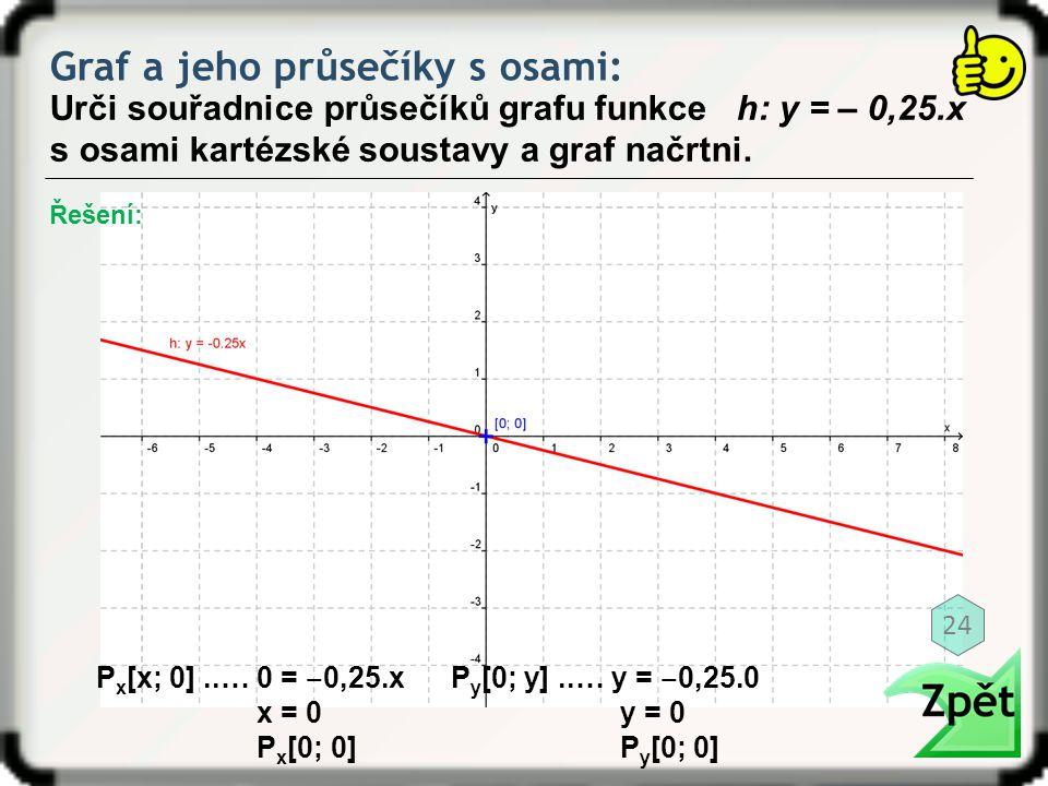 Graf a jeho průsečíky s osami: Urči souřadnice průsečíků grafu funkce h: y = – 0,25.x s osami kartézské soustavy a graf načrtni. P x [x; 0]..… 0 = ‒ 0