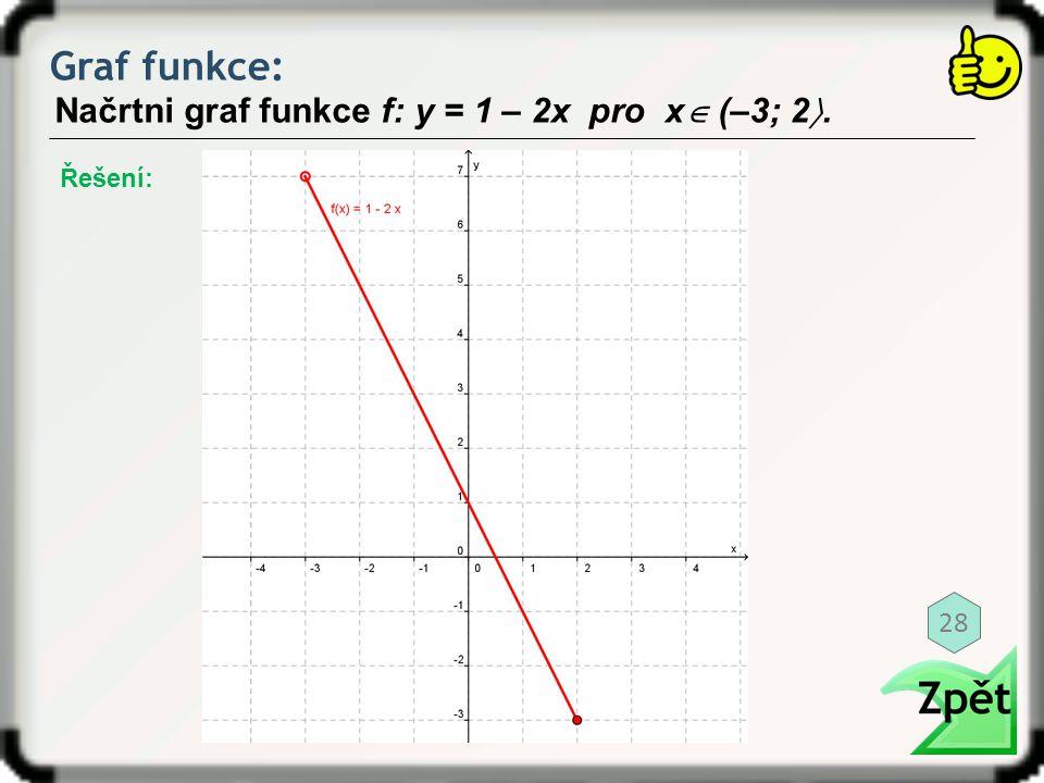 Graf funkce: Načrtni graf funkce f: y = 1 – 2x pro x  (–3; 2 . Řešení: 28