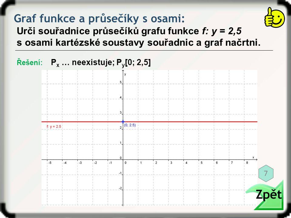 Graf funkce a průsečíky s osami: P x … neexistuje; P y [0; 2,5] Řešení: Urči souřadnice průsečíků grafu funkce f: y = 2,5 s osami kartézské soustavy s